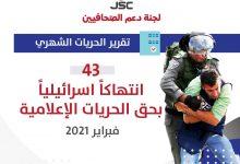 صورة لجنة دعم الصحفيين | تقرير الحريات الشهري